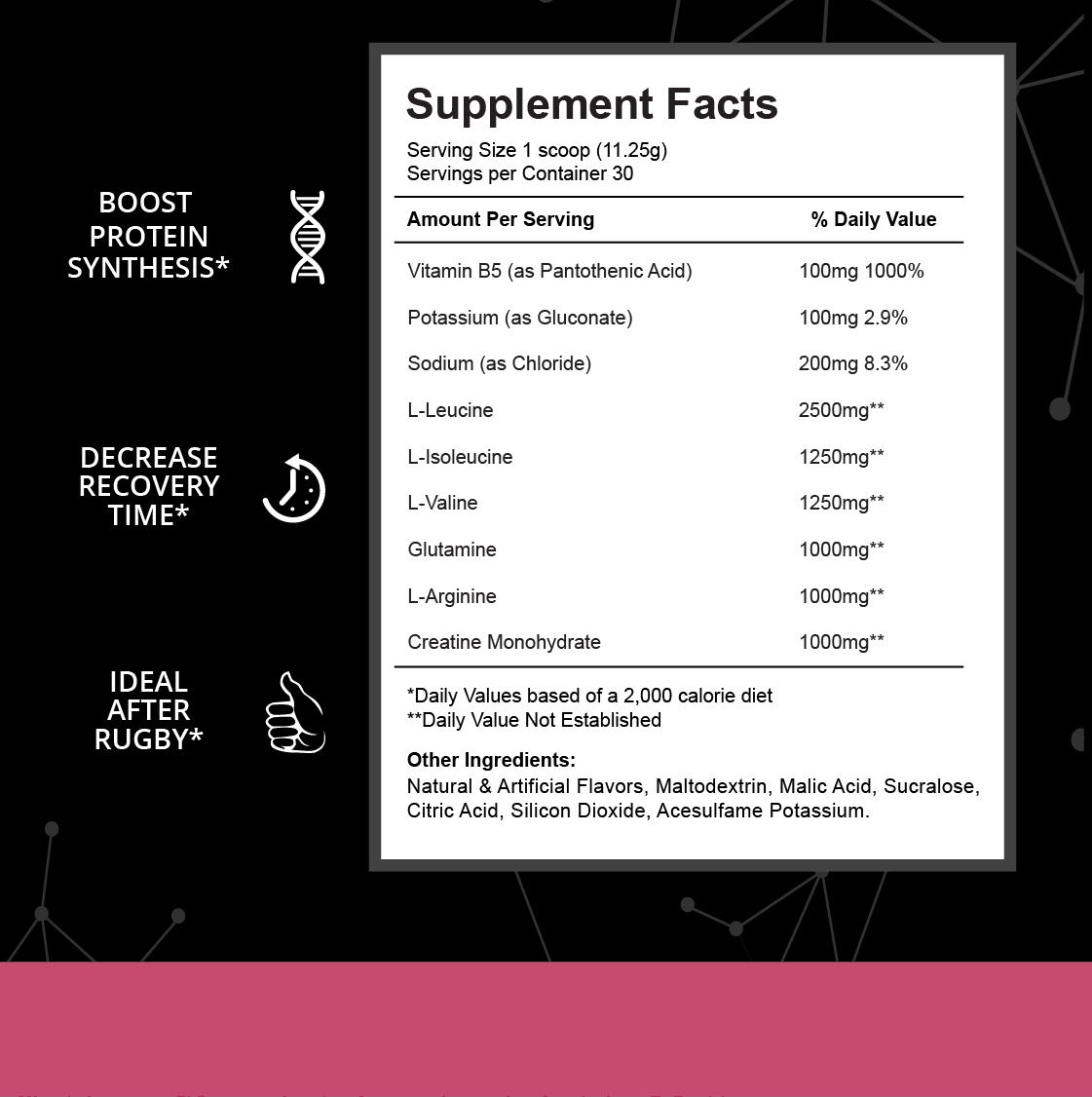 Post Rugby - supplements facts panel