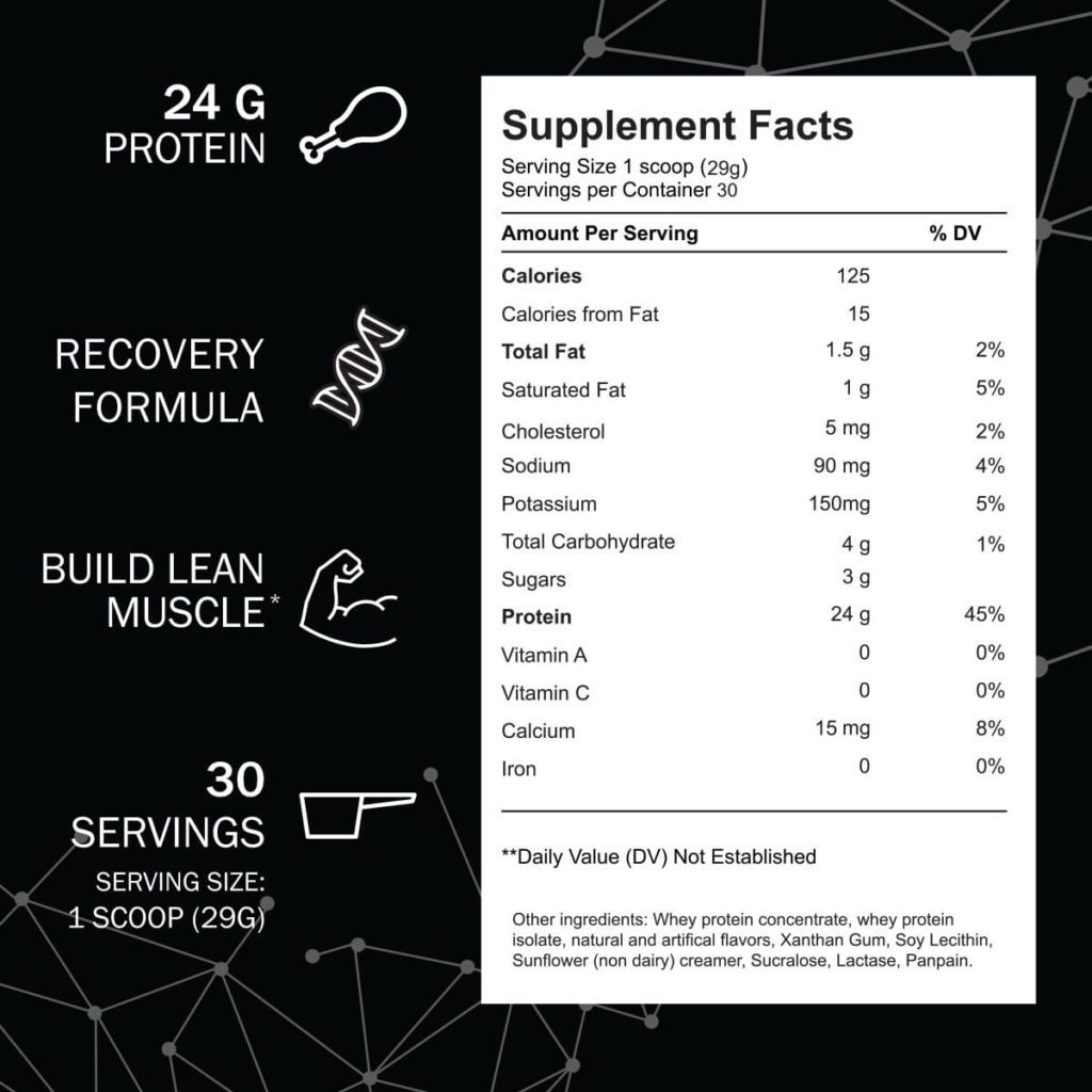 rugby whey supplement facts